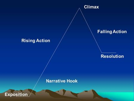 Climax Falling Action Rising Action Resolution Narrative Hook