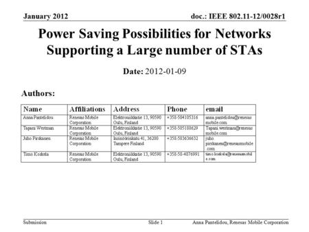 Doc.: IEEE 802.11-12/0028r1 Submission January 2012 Anna Pantelidou, Renesas Mobile CorporationSlide 1 Power Saving Possibilities for Networks Supporting.