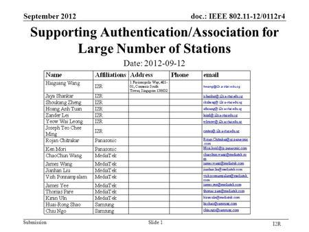 Doc.: IEEE 802.11-12/0112r4 Submission Supporting Authentication/Association for Large Number of Stations September 2012 Slide 1 I2R Date: 2012-09-12.