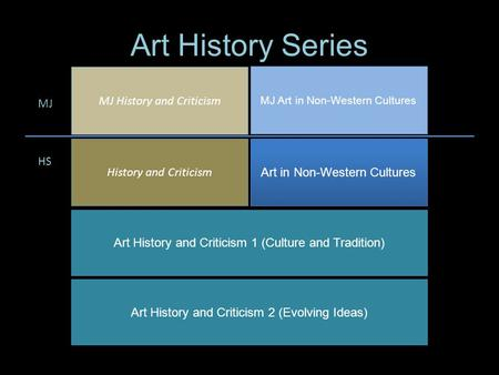 Art History Series MJ History and Criticism MJ Art in Non-Western Cultures History and Criticism Art in Non-Western Cultures Art History and Criticism.