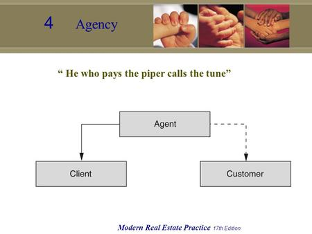 "Modern Real Estate Practice 17th Edition 4 Agency "" He who pays the piper calls the tune"""
