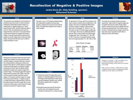 TEMPLATE DESIGN © 2008 www.PosterPresentations.com Recollection of Negative & Positive Images Jackie Davis (Dr. Hildy Schilling, sponsor) Behavioral Sciences.