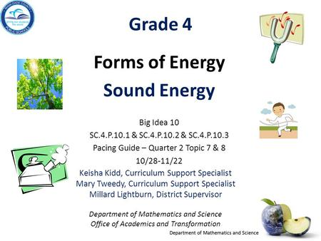 Forms of Energy Sound Energy