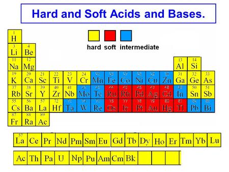 Hard and Soft Acids and Bases.. We have already pointed out that the affinity that metal ions have for ligands is controlled by size, charge and electronegativity.