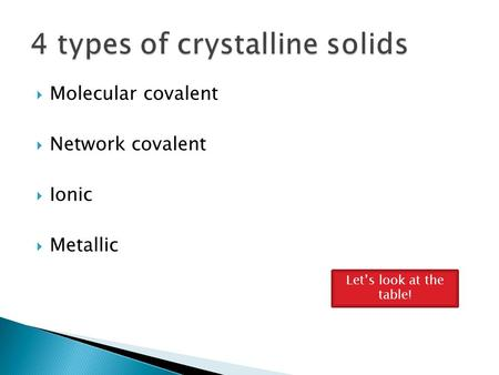  Molecular covalent  Network covalent  Ionic  Metallic Let's look at the table!