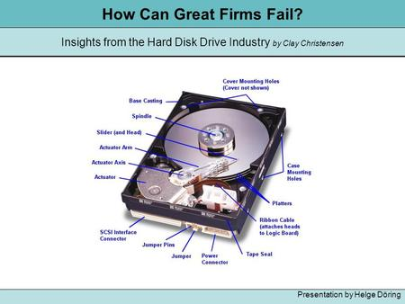 How Can Great Firms Fail?