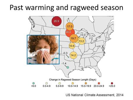 Past warming and ragweed season US National Climate Assessment, 2014.