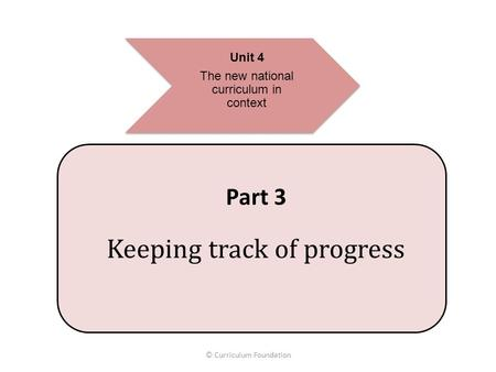 Unit 4 The new national curriculum in context © Curriculum Foundation Part 3 Keeping track of progress.
