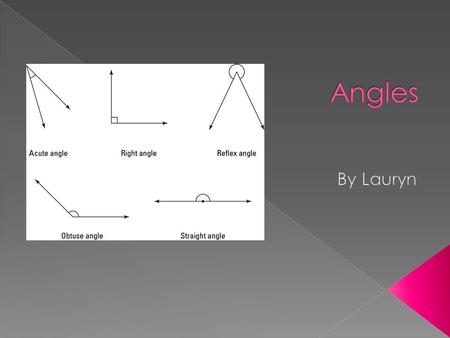  An angle is figure formed by two sides that meet in a point called a vertex  An angle is measured in a unit of measurement called degrees.