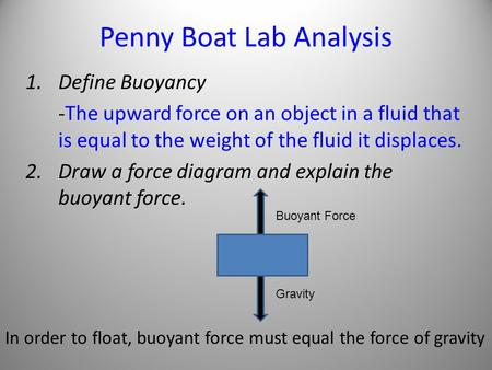Penny Boat Lab Analysis