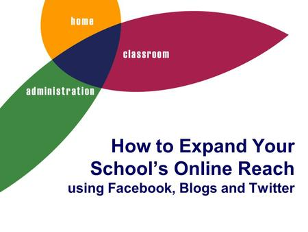 How to Expand Your School's Online Reach using Facebook, Blogs and Twitter.