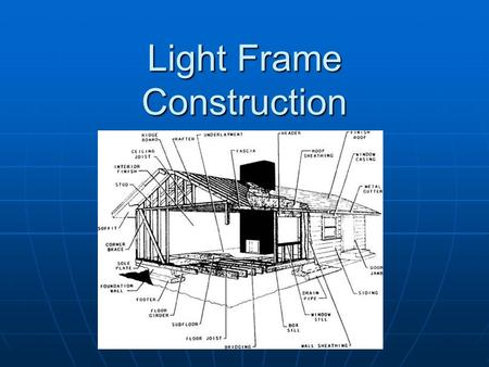 Light Frame Construction. History Light wood frame construction invented in 1830 in Chicago by George Washington Snow Light wood frame construction invented.