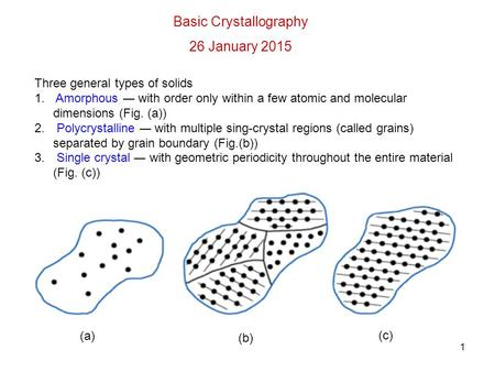 Basic Crystallography 26 January 2015 Three general types of solids 1. Amorphous ― with order only within a few atomic and molecular dimensions (Fig. (a))