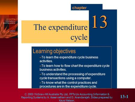© 2003 McGraw-Hill Australia Pty Ltd, PPTs t/a Accounting Information & Reporting Systems by A. Aseervatham and D. Anandarajah. Slides prepared by Kaye.