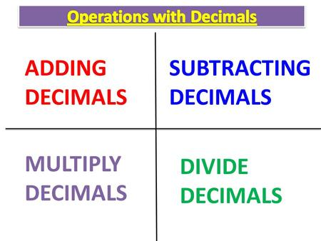 ADDING DECIMALS DIVIDE DECIMALS MULTIPLY DECIMALS SUBTRACTING DECIMALS.