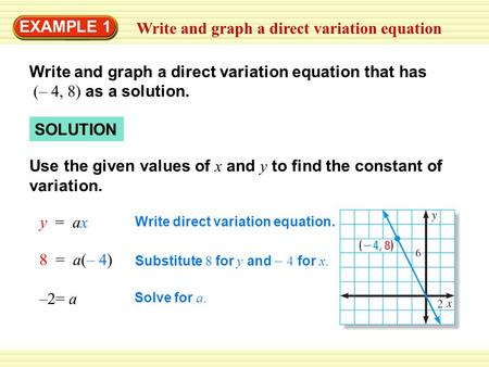 Write and graph a direct variation equation