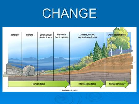 CHANGE. Change happens all the time. Some examples of change are: volcanoes, climate change, forest fire, flood, mudslides, glacier melting.