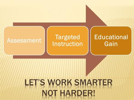 Assessment Targeted Instruction Educational Gain.