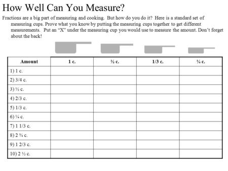 How Well Can You Measure?
