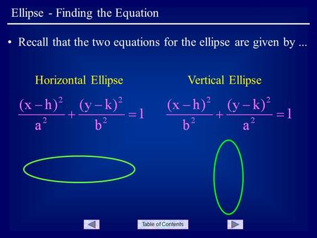 Table of Contents Ellipse - Finding the Equation Recall that the two equations for the ellipse are given by... Horizontal EllipseVertical Ellipse.