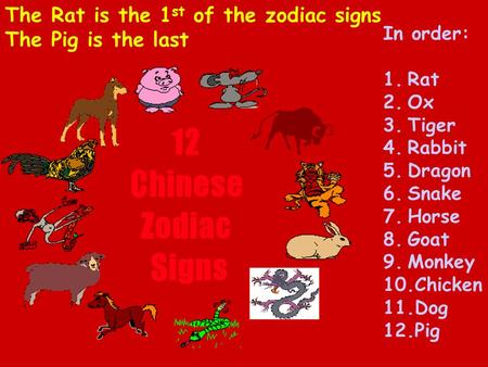 In order: 1.Rat 2.Ox 3.Tiger 4.Rabbit 5.Dragon 6.Snake 7.Horse 8.Goat 9.Monkey 10.Chicken 11.Dog 12.Pig The Rat is the 1 st of the zodiac signs The Pig.