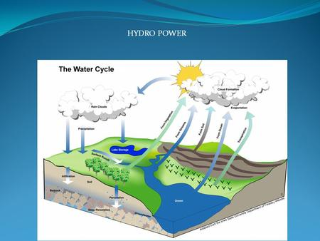 HYDRO POWER. Hydroelectric power: How it works So just how do we get electricity from water? Actually, hydroelectric and coal-fired power plants produce.