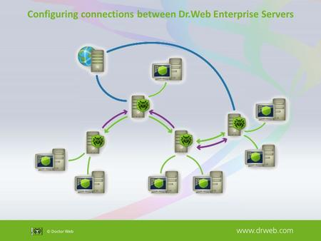 Configuring connections between Dr.Web Enterprise Servers.