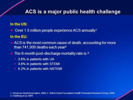 ACS is a major public health challenge In the US:  Over 1.5 million people experience ACS annually 1 In the EU:  ACS is the most common cause of death,