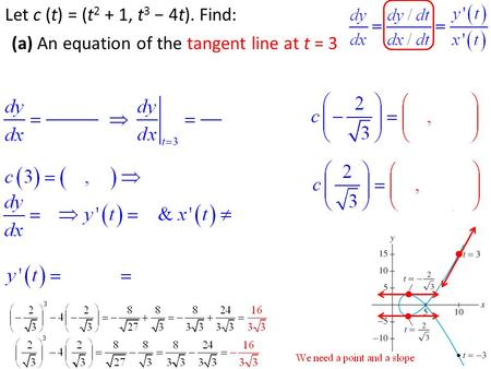 Let c (t) = (t 2 + 1, t 3 − 4t). Find: (a) An equation of the tangent line at t = 3 (b) The points where the tangent is horizontal. ` ` `