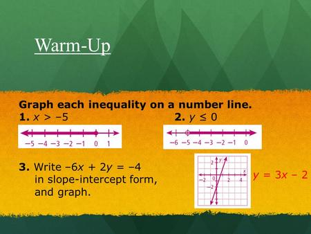 Graph each inequality on a number line. 1. x > –5 2. y ≤ 0 3. Write –6x + 2y = –4 in slope-intercept form, and graph. y = 3x – 2 Warm-Up.