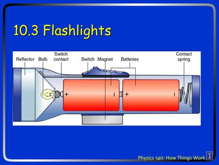 10.3 Flashlights. Observations About Flashlights They turn on and off with a switch More batteries usually means brighter Orientation of multiple batteries.