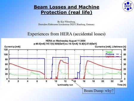 Beam Losses and Machine Protection (real life) By Kay Wittenburg, Deutsches Elektronen Synchrotron DESY, Hamburg, Germany Experiences from HERA (accidental.