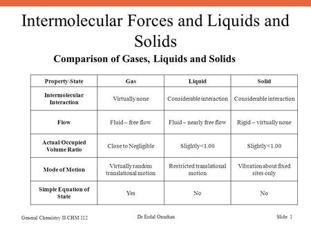 Intermolecular Forces and Liquids and Solids General Chemistry II CHM 112 Dr Erdal OnurhanSlide 1 Property\StateGasLiquidSolid Intermolecular Interaction.