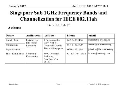 Doc.: IEEE 802.11-12/0111r1 SubmissionZander Lei, I2R SingaporeSlide 1 Singapore Sub 1GHz Frequency Bands and Channelization for IEEE 802.11ah Date: 2012-1-17.