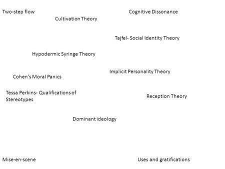 Two-step flow Hypodermic Syringe Theory Cohen's Moral Panics Tessa Perkins- Qualifications of Stereotypes Cognitive Dissonance Tajfel- Social Identity.