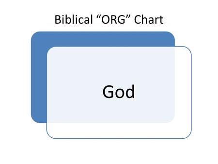 "Biblical ""ORG"" Chart God. Father and Son God Matt 3:17 Christ 1Cor 11:3 Matt 7:15 John 14:6 Matt 28:18 Heb 1:1."