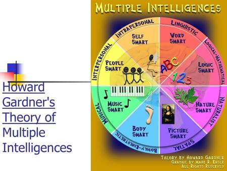 howard gardeners multiple intelligence theory