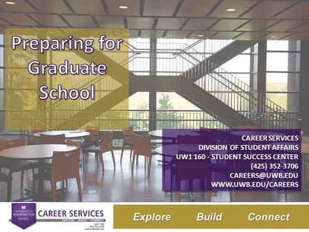Title of Presentation Here Subtitle Here Explore Build Connect CAREER SERVICES DIVISION OF STUDENT AFFAIRS UW1 160 - STUDENT SUCCESS CENTER (425) 352-3706.