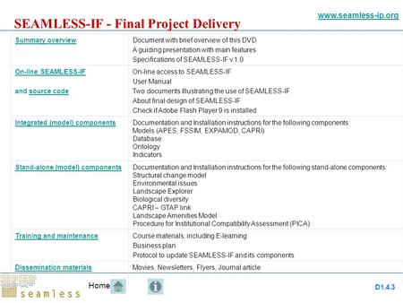 D1.4.3 SEAMLESS-IF - Final Project Delivery Home Summary overviewDocument with brief overview of this DVD A guiding presentation with main features Specifications.