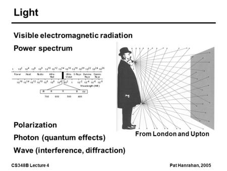 CS348B Lecture 4Pat Hanrahan, 2005 Light Visible electromagnetic radiation Power spectrum Polarization Photon (quantum effects) Wave (interference, diffraction)
