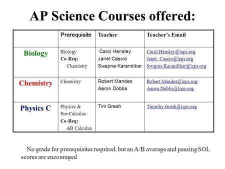 AP Science Courses offered: Prerequisite TeacherTeacher's  Biology Co-Req: Chemistry Carol Hensley Janet Cascio Swapna Karandikar
