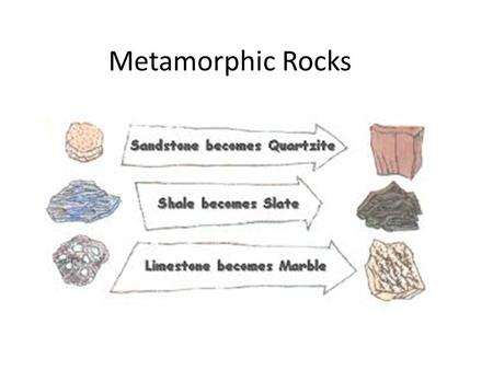 "Metamorphic Rocks. What is A Metamorphic Rock Rocks that have changed due to intense temperature and pressure ""Meta"" means ""change"" and morphosis means."