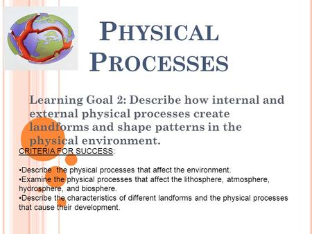 P HYSICAL P ROCESSES Learning Goal 2: Describe how internal and external physical processes create landforms and shape patterns in the physical environment.