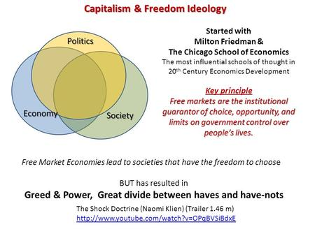 Capitalism & Freedom Ideology Started with Milton Friedman & The Chicago School of Economics The most influential schools of thought in 20 th Century Economics.