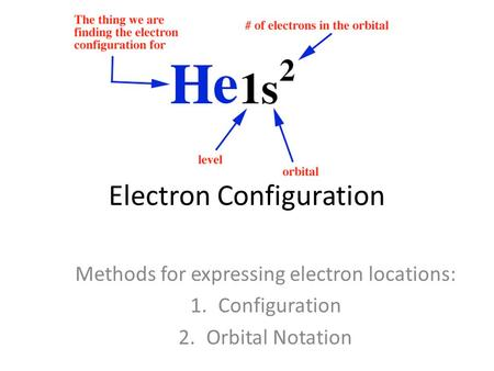 Electron Configuration Methods for expressing electron locations: 1.Configuration 2.Orbital Notation.