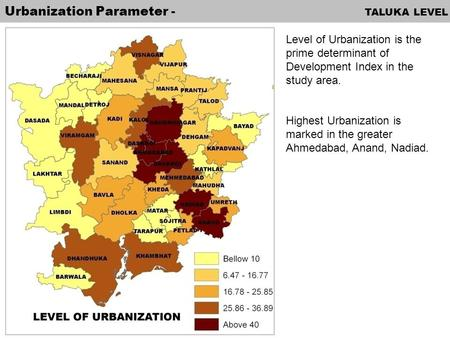 Urbanization Parameter - TALUKA LEVEL Level of Urbanization is the prime determinant of Development Index in the study area. Highest Urbanization is marked.
