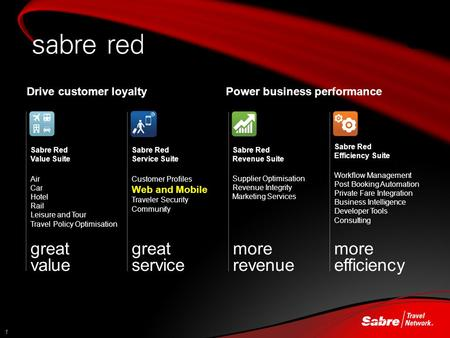 1 revenue Sabre Red Value Suite Sabre Red Efficiency Suite Sabre Red Service Suite Air Car Hotel Rail Leisure and Tour Travel Policy Optimisation Customer.