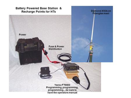 Battery Powered Base Station & Recharge Points for HTs Power Fuse & Power Distribution Yaesu FT8800 Programming, programming, programming....be sure to.