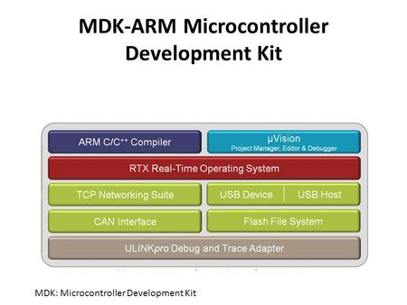 MDK-ARM Microcontroller Development Kit MDK: Microcontroller Development Kit.