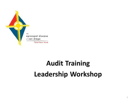 Audit Training Leadership Workshop 1. Today's Topics Introductions Why have an audit? Audit Terms Defined Audit Team and Participants Audit Process Internal.
